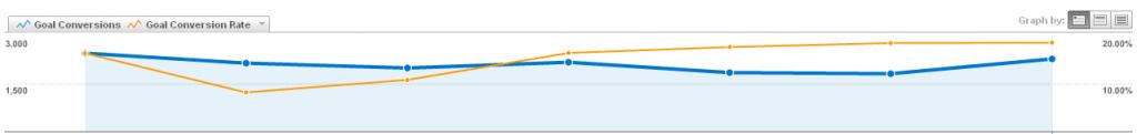 goal-graph